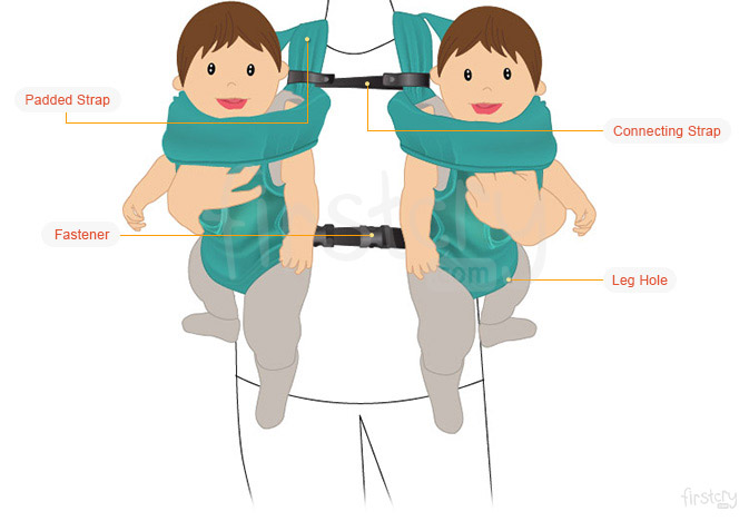 c3991d5f639 Triplet Baby Carrier for Twins or Multiples