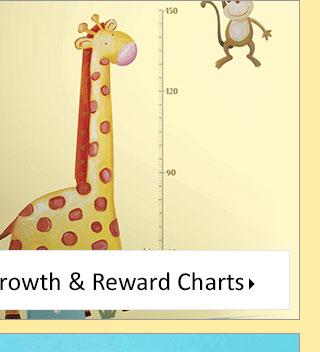 Growth & Reward Charts