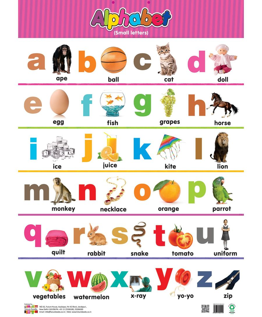 Alphabet Small Letters And Capital Letters Chart English Online in ...