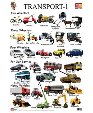 Smile Books Educational Wall Chart Transport - 1