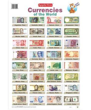 Apple Tree Educational Chart- Currencies