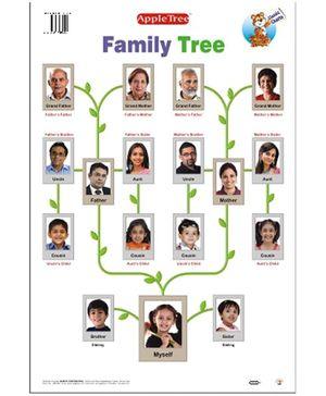 Apple Tree Educational Chart- Family Tree