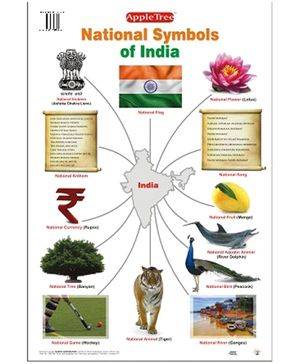 Apple Tree Educational Chart- National Symbols of India