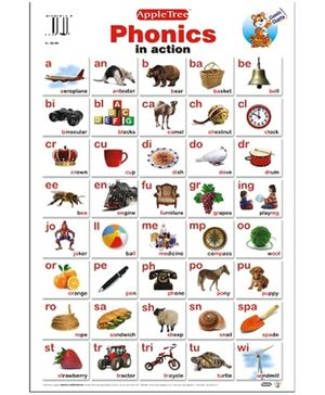 Apple Tree Educational Chart- Phonics