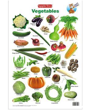 Apple Tree English Educational Chart- Vegetables