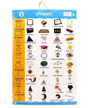 Apple Books Shapes Chart - English