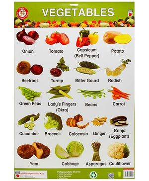 Apple Books Vegetables Polypropylene Chart - English