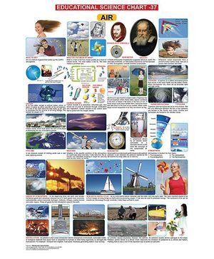 Educational Science The Air Chart 37 - English