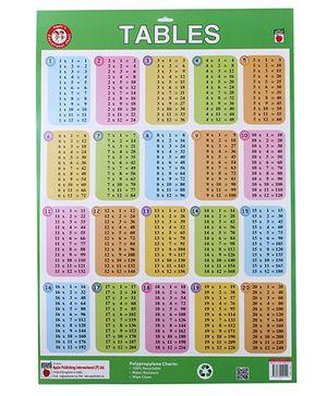 Apple Books Table Educational Chart - English