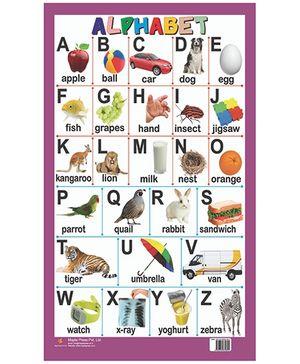 Charts Alphabets - English