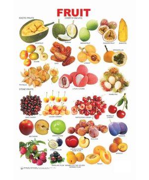 Fruit Chart - 6