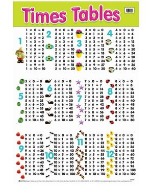 Sterling - Times Tables And Opposites Wall Chart