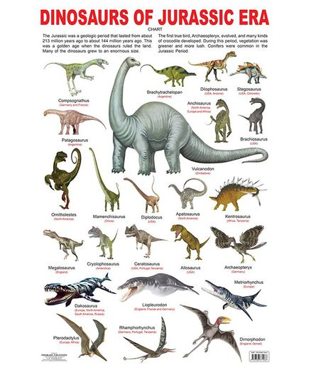 Dinosaurs of Jurassic Era Chart - English