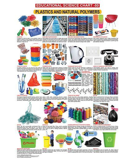 Educational Science Plastics And Natural Polymers Chart 50 - English