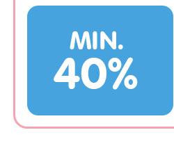 Min. 40%