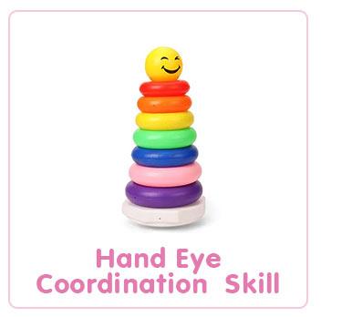 Hand Eye Coordination  Skill