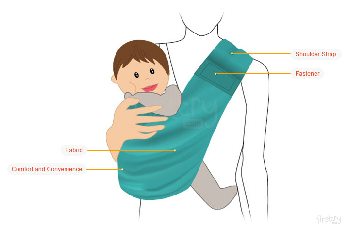 f105ce7c903 Soft Structured Baby Carriers  Ring Slings