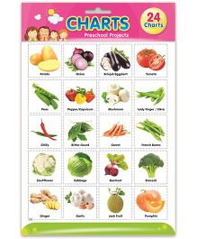Future Books Preschool Chart - English