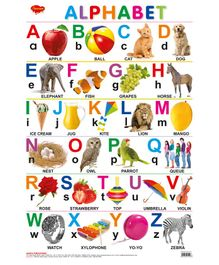 Sawan Alphabet Wall Chart - English