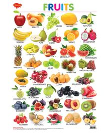 Sawan Fruits Wall Chart - English