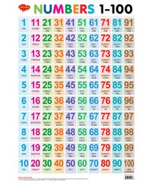 Sawan Numbers 1-100 Wall Chart - English