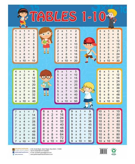 Multiplication Tables Chart 1 To 10 English