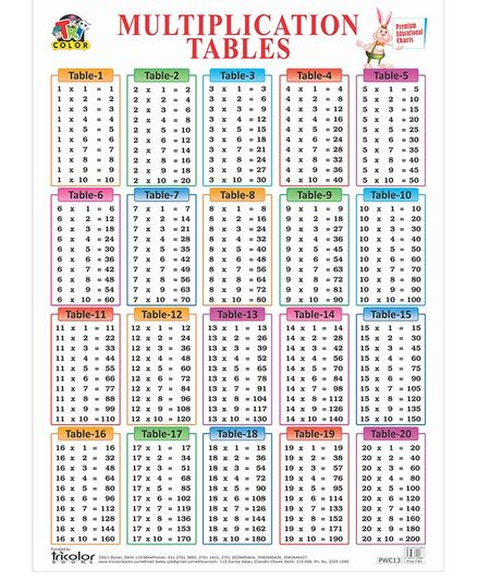 Multiplication Tables Big Chart English Online in India, Buy at Best Price  from Firstcry com - 2754144