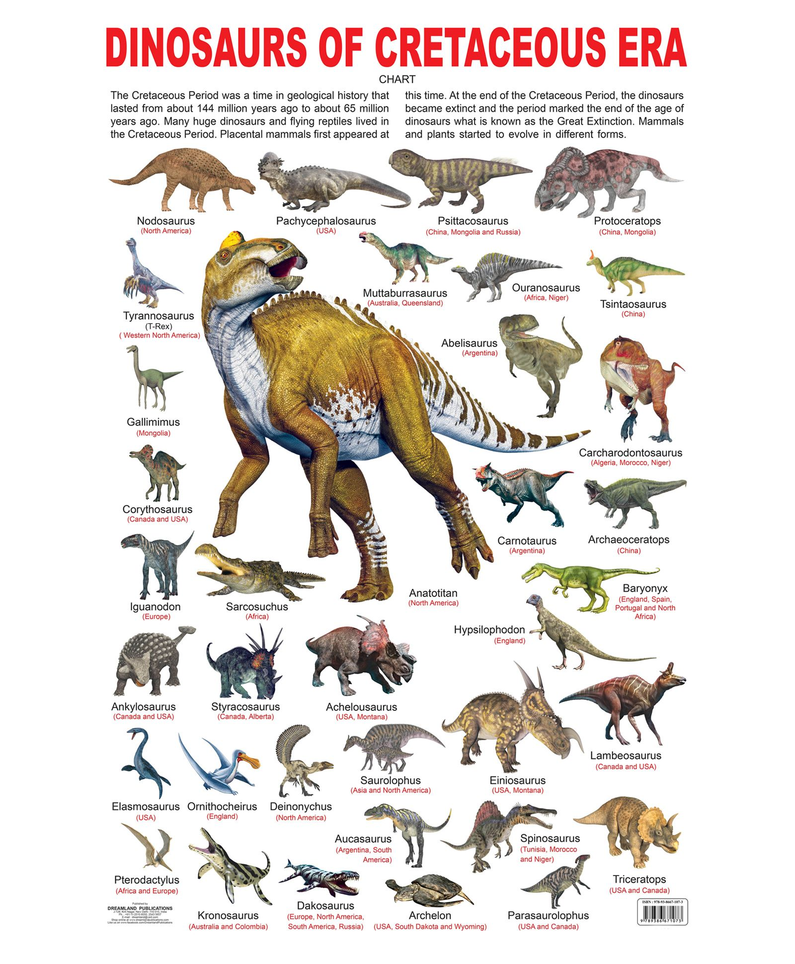 2646a4310670 Dinosaurs of Cretaceous Era Chart English Online in India